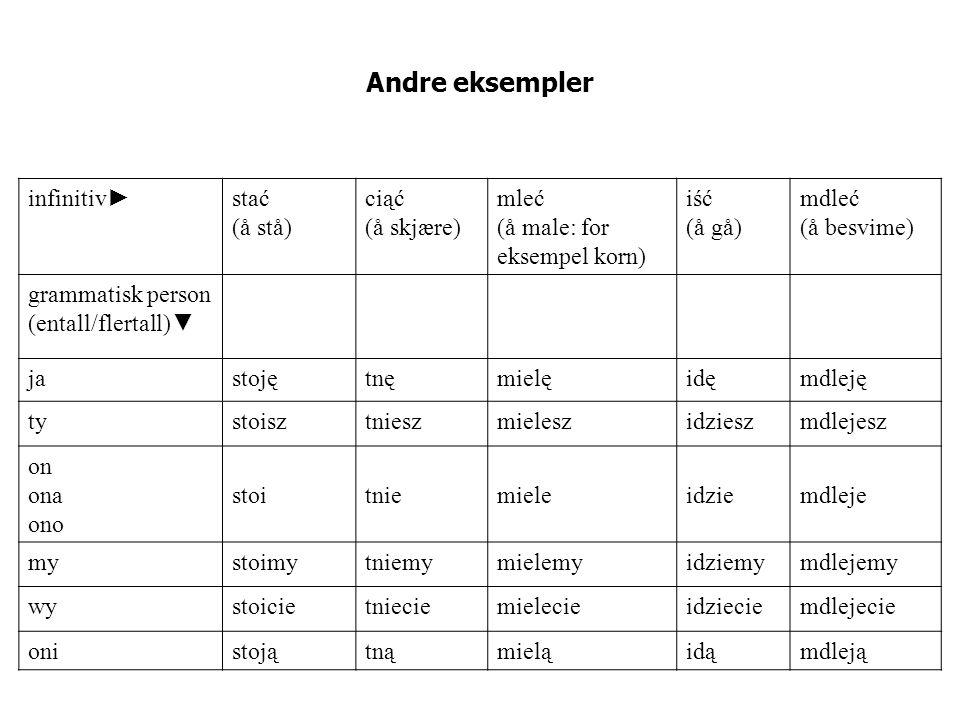 Andre eksempler infinitivstać (å stå) ciąć (å skjære) mleć (å male: for eksempel korn) iść (å gå) mdleć (å besvime) grammatisk person (entall/flertall