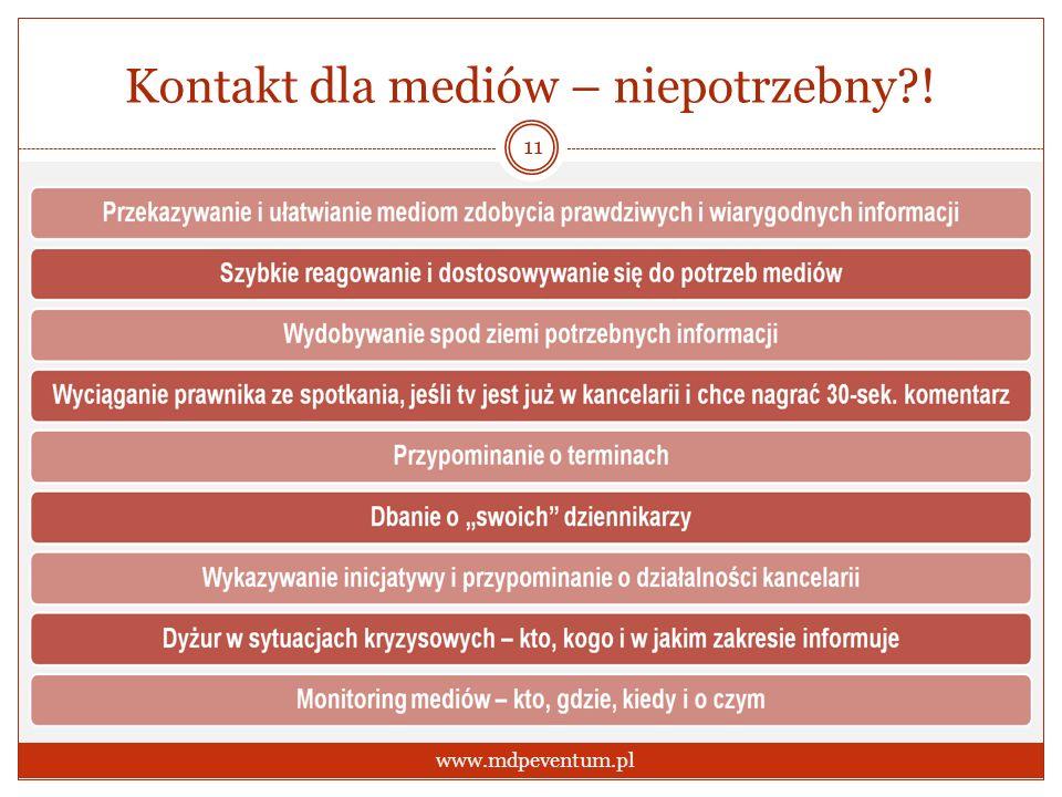 Kontakt dla mediów – niepotrzebny?! 11 www.mdpeventum.pl