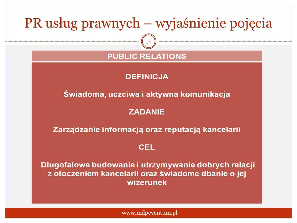 PR usług prawnych – wyjaśnienie pojęcia 3 www.mdpeventum.pl