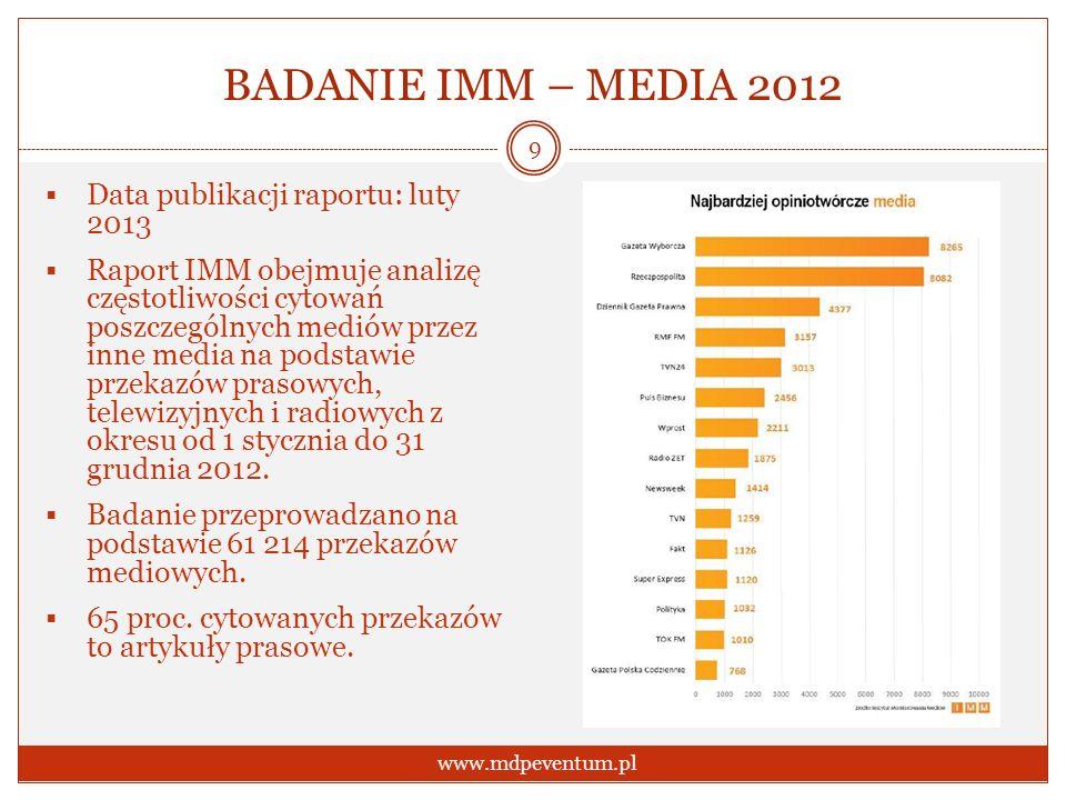 BADANIE IMM – MEDIA 2012 Data publikacji raportu: luty 2013 Raport IMM obejmuje analizę częstotliwości cytowań poszczególnych mediów przez inne media na podstawie przekazów prasowych, telewizyjnych i radiowych z okresu od 1 stycznia do 31 grudnia 2012.