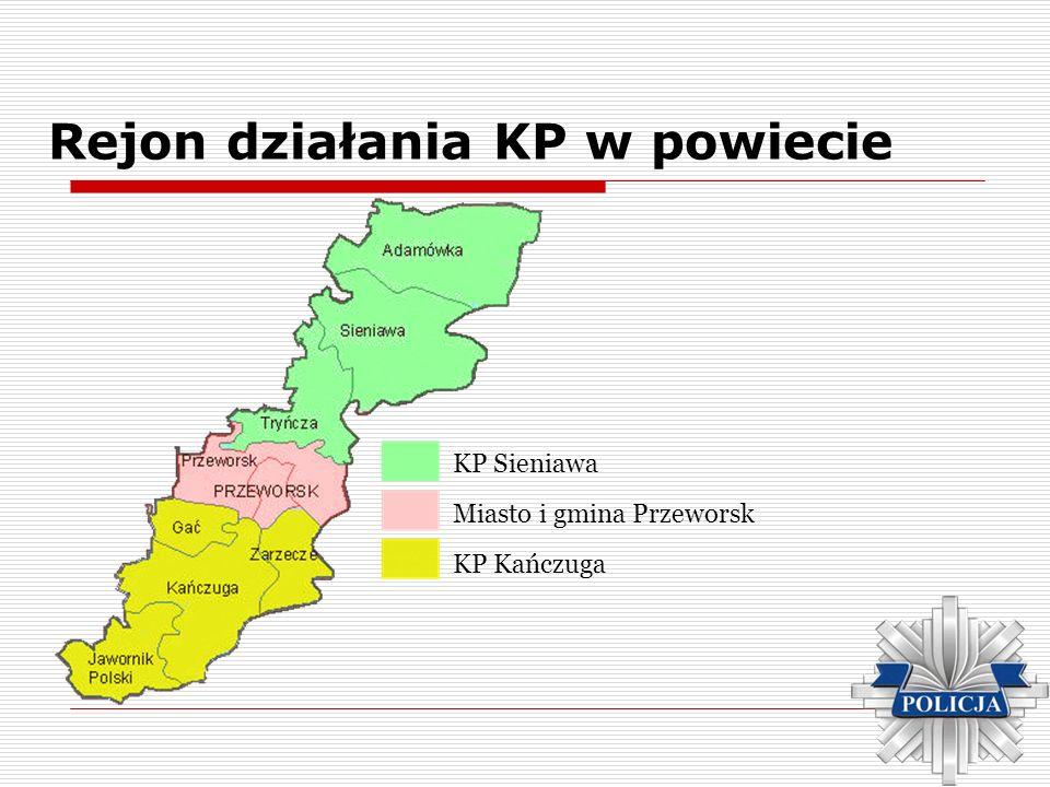 Rejon działania KP w powiecie KP Sieniawa Miasto i gmina Przeworsk KP Kańczuga