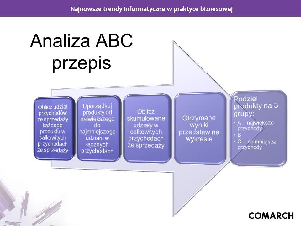 Najnowsze trendy informatyczne w praktyce biznesowej Analiza ABC przepis