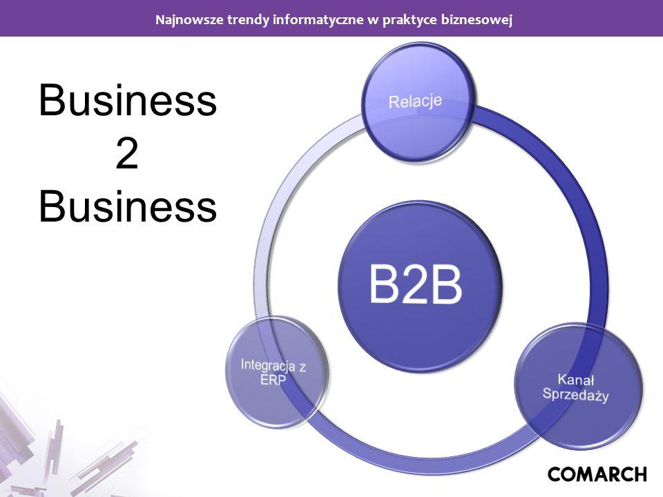 Najnowsze trendy informatyczne w praktyce biznesowej Business 2 Business