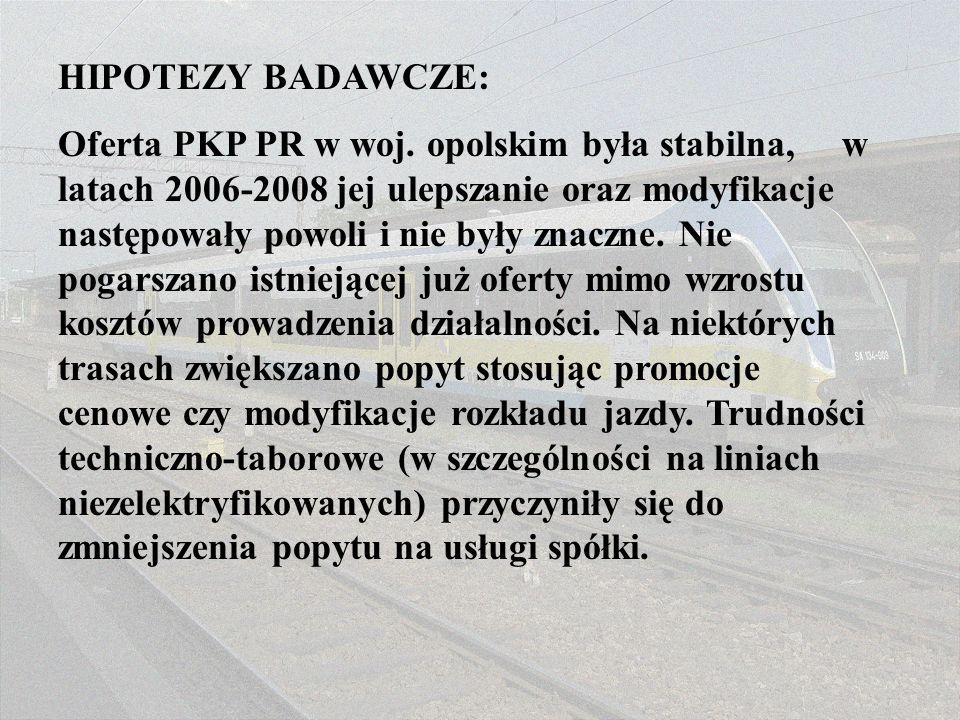 HIPOTEZY BADAWCZE: Oferta PKP PR w woj. opolskim była stabilna, w latach 2006-2008 jej ulepszanie oraz modyfikacje następowały powoli i nie były znacz