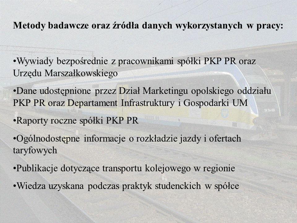 Metody badawcze oraz źródła danych wykorzystanych w pracy: Wywiady bezpośrednie z pracownikami spółki PKP PR oraz Urzędu Marszałkowskiego Dane udostęp