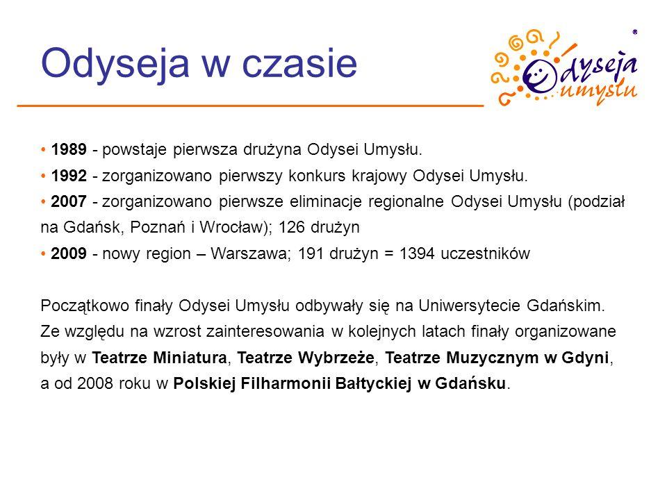 Odyseja w czasie 1989 - powstaje pierwsza drużyna Odysei Umysłu. 1992 - zorganizowano pierwszy konkurs krajowy Odysei Umysłu. 2007 - zorganizowano pie