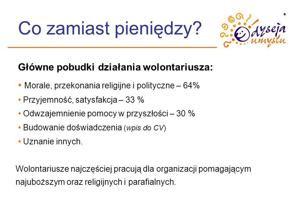 Wolontariat w Polsce 1950+ kojarzony z pracą społeczną – obowiązkiem obywatela (to nie wolontariat!) lata 80 – wolontariat kojarzony głównie z ZHP od 1990 – świadomy wolontariat na rzecz pojawiających się organizacji 2004 – szczyt rozwoju wolontariatu - 18,3% czyli ok.