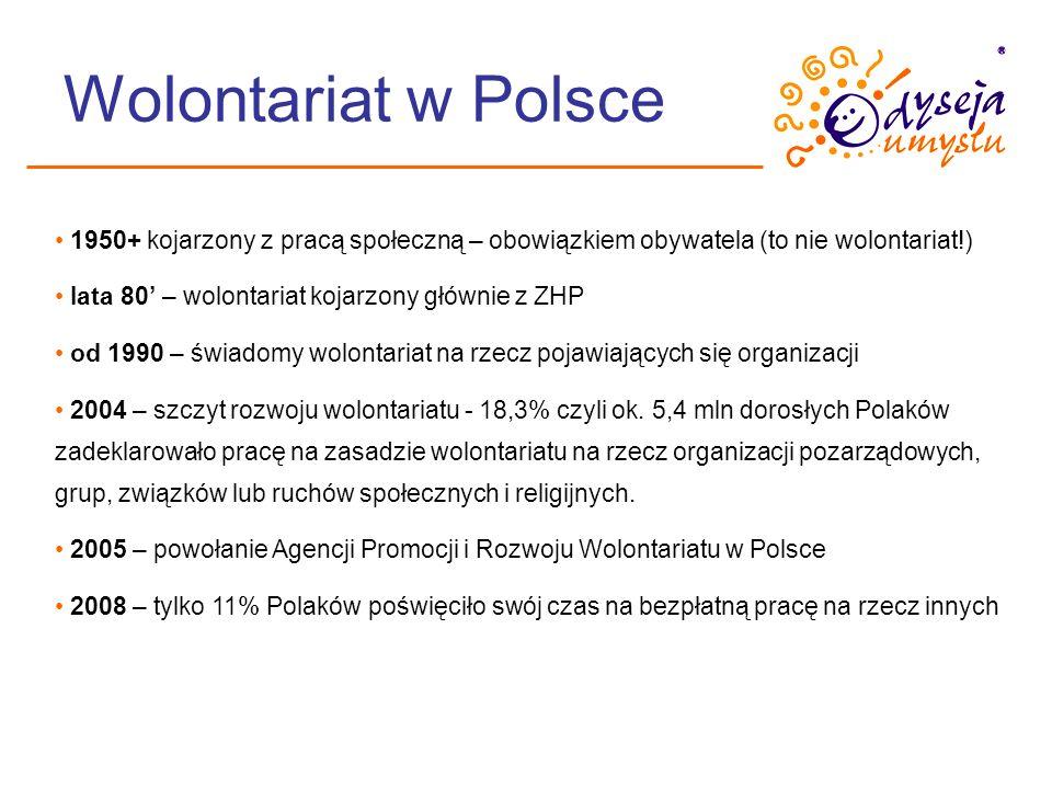 Wolontariat w Polsce 1950+ kojarzony z pracą społeczną – obowiązkiem obywatela (to nie wolontariat!) lata 80 – wolontariat kojarzony głównie z ZHP od