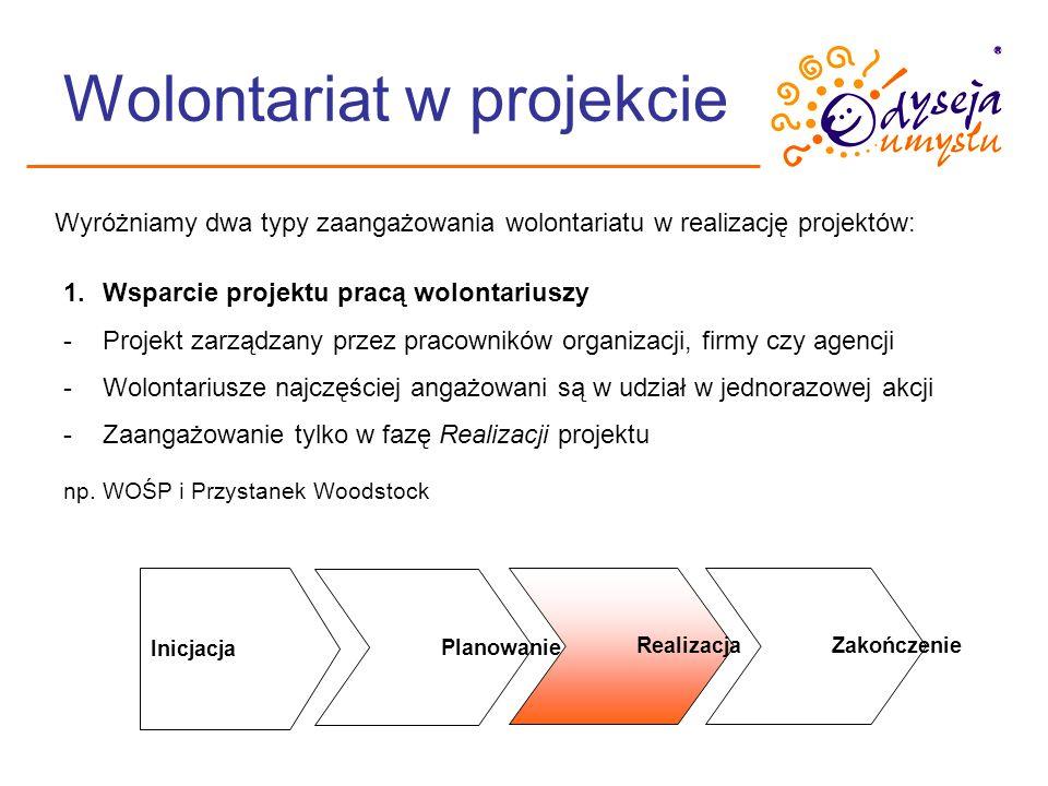 Wolontariat w projekcie Problemy w projektach wspieranych przez wolontariuszy: Rekrutacja Zaangażowanie (jakość pracy) i zdyscyplinowanie Utrzymanie motywacji Przy jednorazowym evencie - nie różni się to znacznie od zatrudnienia pracowników – różni się tylko motywator.