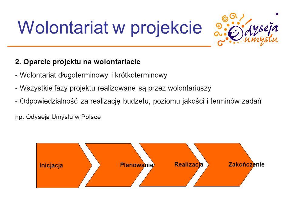 2. Oparcie projektu na wolontariacie - Wolontariat długoterminowy i krótkoterminowy - Wszystkie fazy projektu realizowane są przez wolontariuszy - Odp
