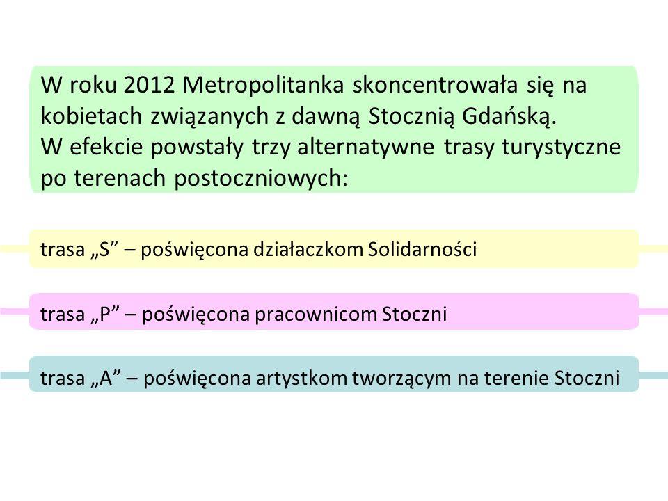 W roku 2012 Metropolitanka skoncentrowała się na kobietach związanych z dawną Stocznią Gdańską. W efekcie powstały trzy alternatywne trasy turystyczne