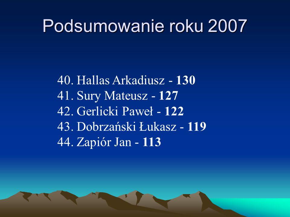 Podsumowanie roku 2007 40. Hallas Arkadiusz - 130 41. Sury Mateusz - 127 42. Gerlicki Paweł - 122 43. Dobrzański Łukasz - 119 44. Zapiór Jan - 113