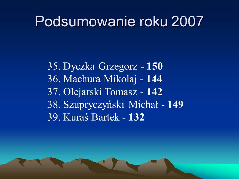 Podsumowanie roku 2007 35. Dyczka Grzegorz - 150 36. Machura Mikołaj - 144 37. Olejarski Tomasz - 142 38. Szupryczyński Michał - 149 39. Kuraś Bartek