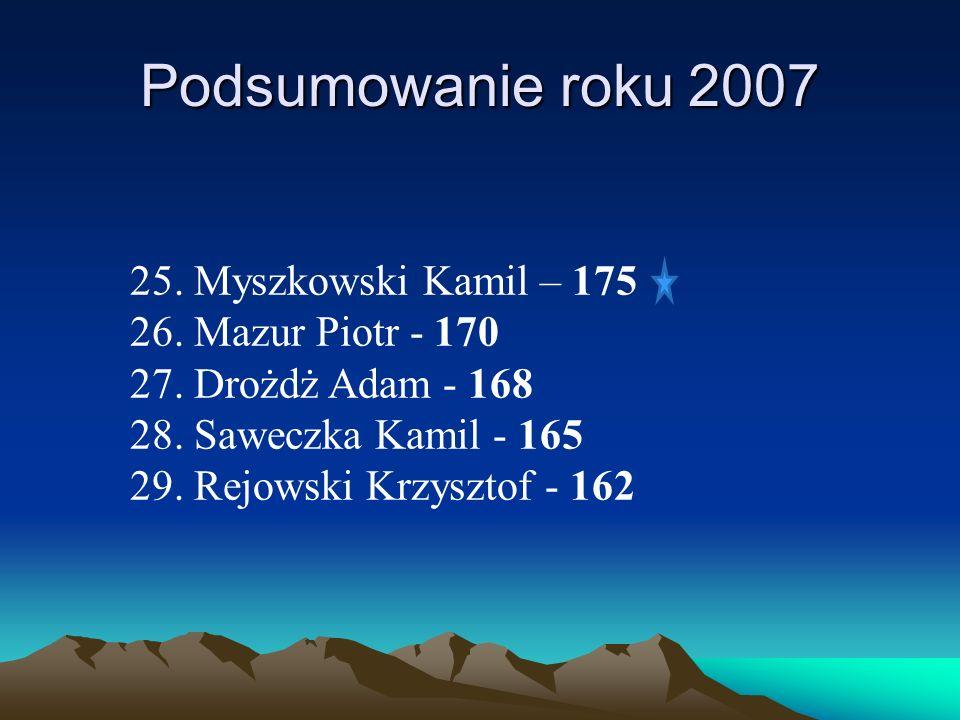 Podsumowanie roku 2007 25. Myszkowski Kamil – 175 26. Mazur Piotr - 170 27. Drożdż Adam - 168 28. Saweczka Kamil - 165 29. Rejowski Krzysztof - 162