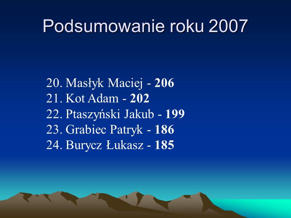 Podsumowanie roku 2007 20. Masłyk Maciej - 206 21. Kot Adam - 202 22. Ptaszyński Jakub - 199 23. Grabiec Patryk - 186 24. Burycz Łukasz - 185
