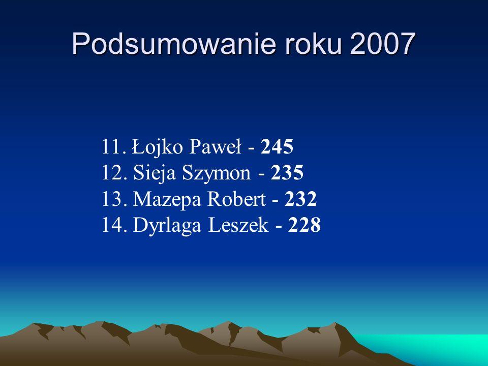 Podsumowanie roku 2007 11. Łojko Paweł - 245 12. Sieja Szymon - 235 13. Mazepa Robert - 232 14. Dyrlaga Leszek - 228