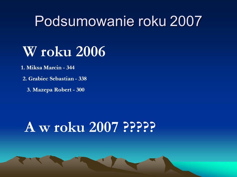 Podsumowanie roku 2007 W roku 2006 A w roku 2007 ????? 1. Miksa Marcin - 344 2. Grabiec Sebastian - 338 3. Mazepa Robert - 300