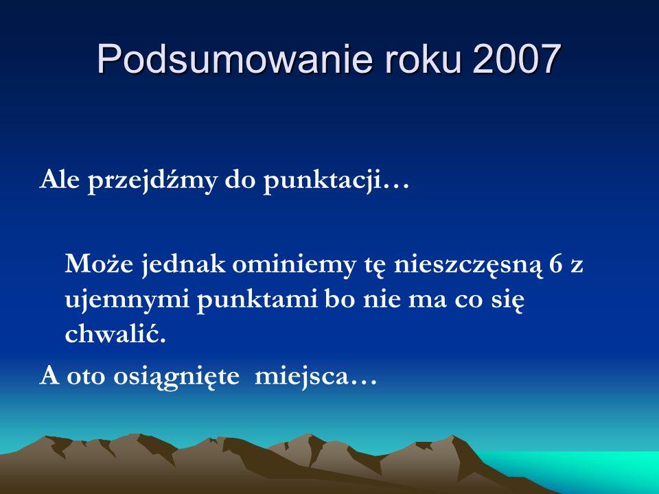 Podsumowanie roku 2007 66.Dutkiewicz Mateusz - 21 67.