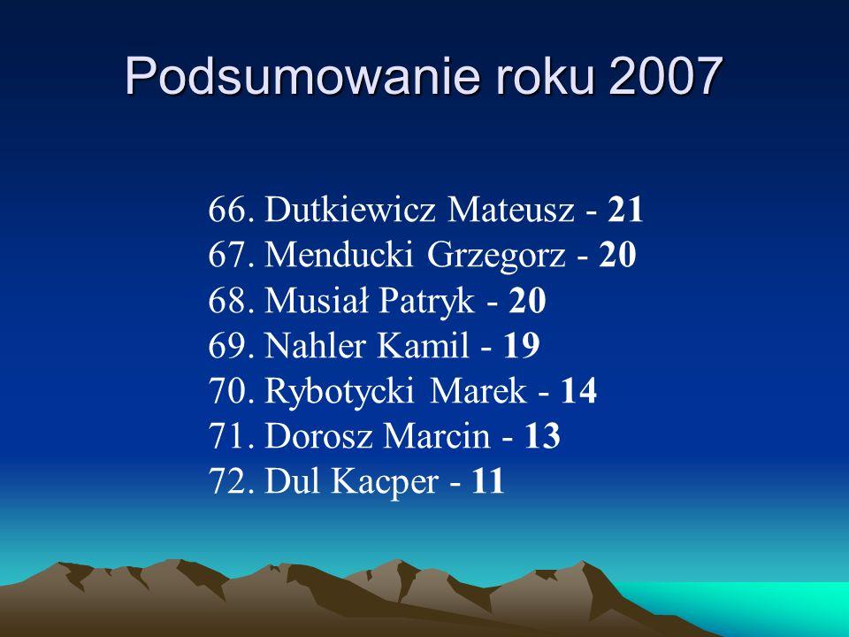 Podsumowanie roku 2007 11.Łojko Paweł - 245 12. Sieja Szymon - 235 13.