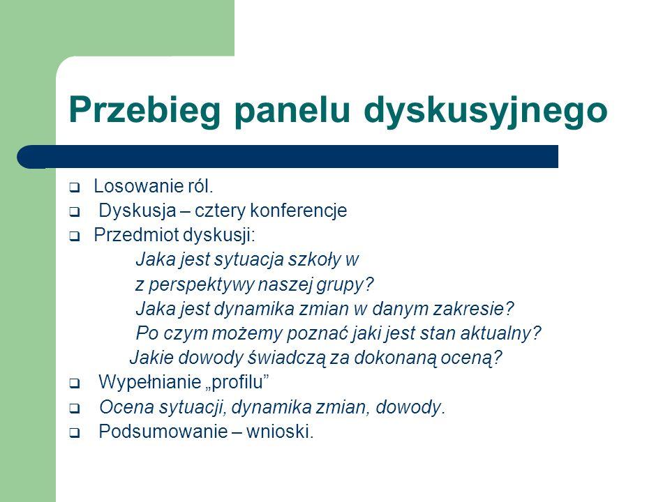 Przebieg panelu dyskusyjnego Losowanie ról. Dyskusja – cztery konferencje Przedmiot dyskusji: Jaka jest sytuacja szkoły w z perspektywy naszej grupy?