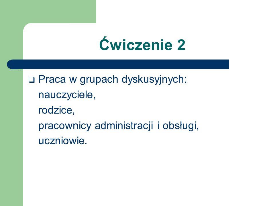 Ćwiczenie 2 Praca w grupach dyskusyjnych: nauczyciele, rodzice, pracownicy administracji i obsługi, uczniowie.