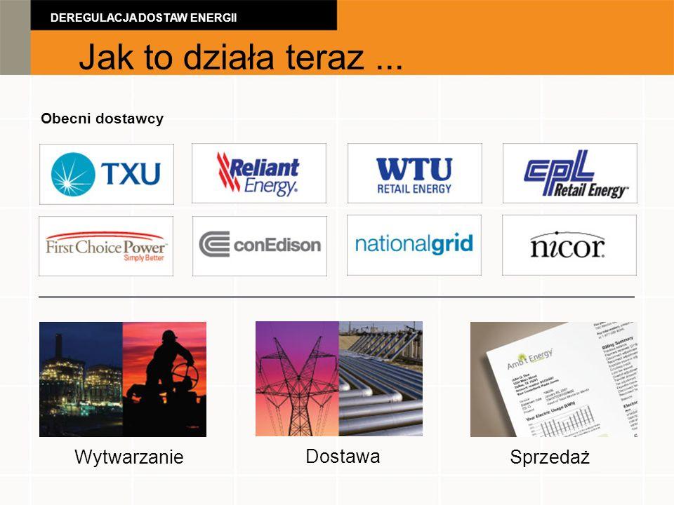 Jak to działa teraz... Wytwarzanie Dostawa Sprzedaż DEREGULACJA DOSTAW ENERGII Obecni dostawcy