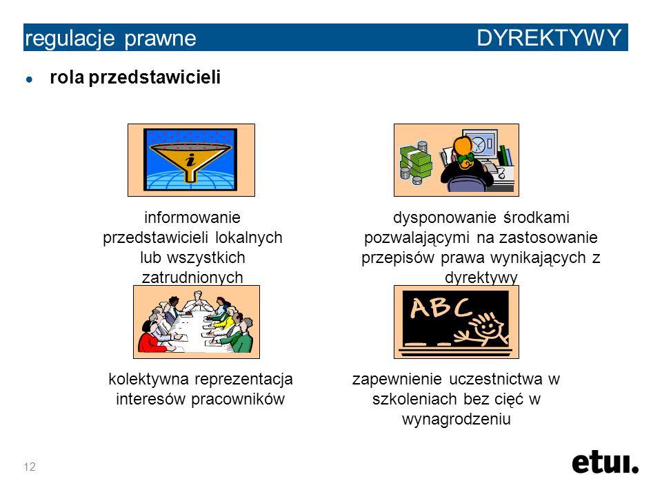 12 regulacje prawne DYREKTYWY rola przedstawicieli informowanie przedstawicieli lokalnych lub wszystkich zatrudnionych dysponowanie środkami pozwalają