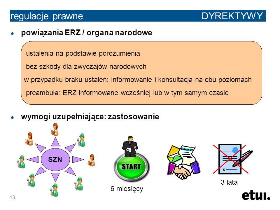 13 regulacje prawne DYREKTYWY powiązania ERZ / organa narodowe wymogi uzupełniające: zastosowanie ustalenia na podstawie porozumienia bez szkody dla z