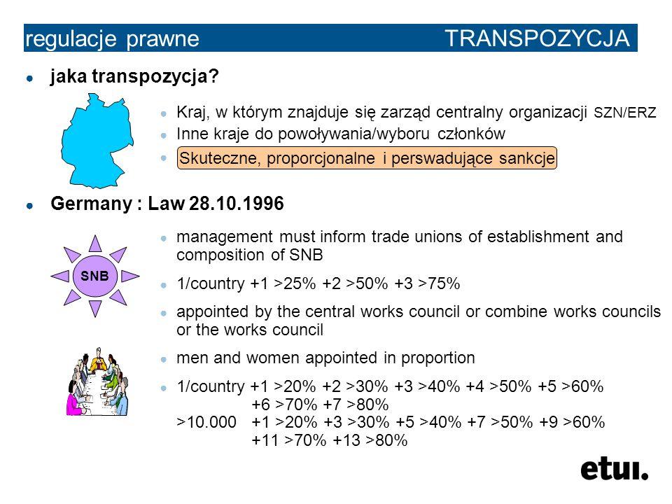 jaka transpozycja? Kraj, w którym znajduje się zarząd centralny organizacji SZN/ERZ Inne kraje do powoływania/wyboru członków Germany : Law 28.10.1996