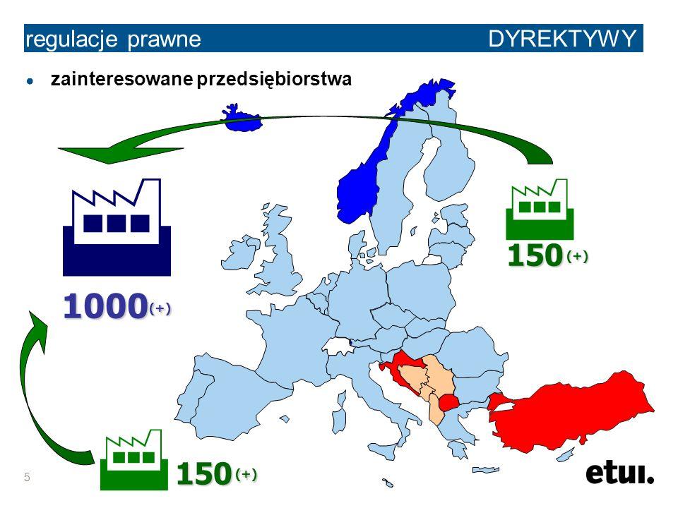 5 regulacje prawne DYREKTYWY zainteresowane przedsiębiorstwa 150 (+) 150 (+) 1000 (+)