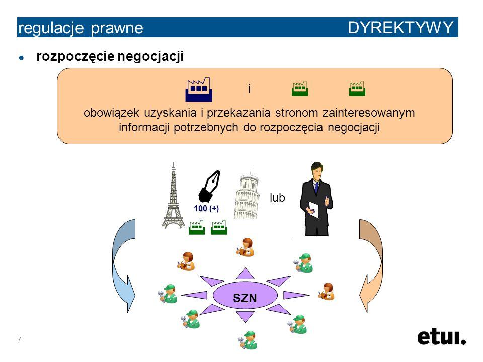 7 regulacje prawne DYREKTYWY rozpoczęcie negocjacji i obowiązek uzyskania i przekazania stronom zainteresowanym informacji potrzebnych do rozpoczęcia