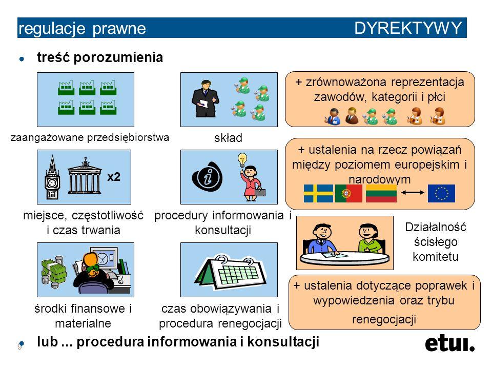9 treść porozumienia lub... procedura informowania i konsultacji + zrównoważona reprezentacja zawodów, kategorii i płci regulacje prawne DYREKTYWY zaa