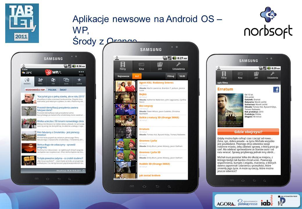 Aplikacje Sales Force na iPad – MedPad