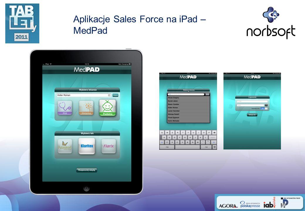 Aplikacje Infokiosk konferencyjny na iPad – Quiz Medyczny Roche