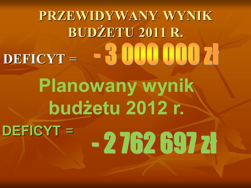 PRZEWIDYWANY WYNIK BUDŻETU 2011 R. DEFICYT = Planowany wynik budżetu 2012 r. DEFICYT =