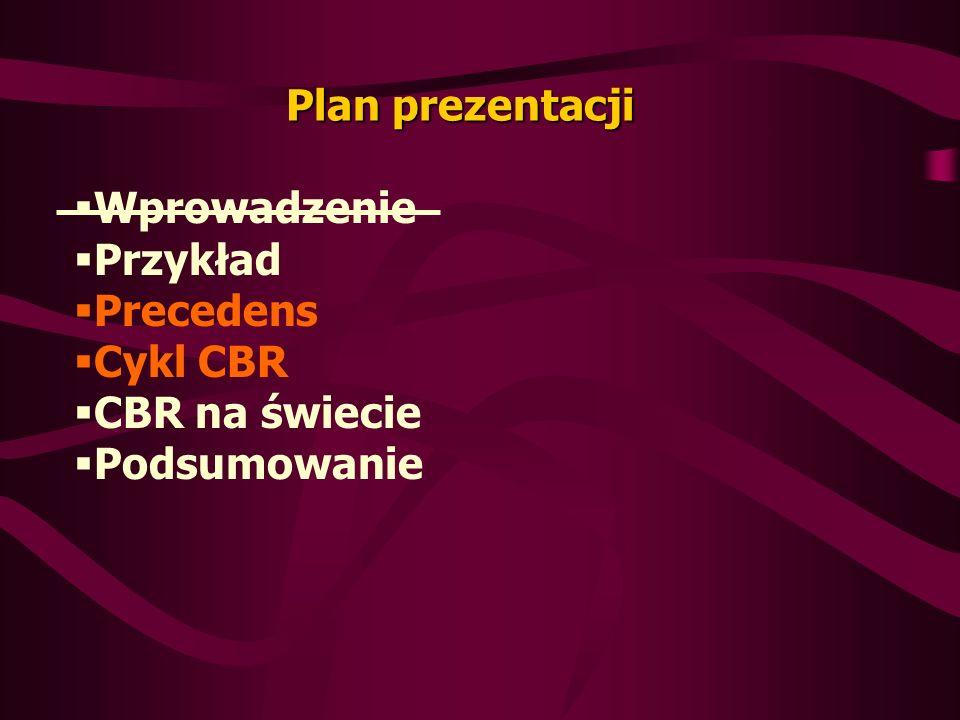Plan prezentacji Wprowadzenie Przykład Precedens Cykl CBR CBR na świecie Podsumowanie