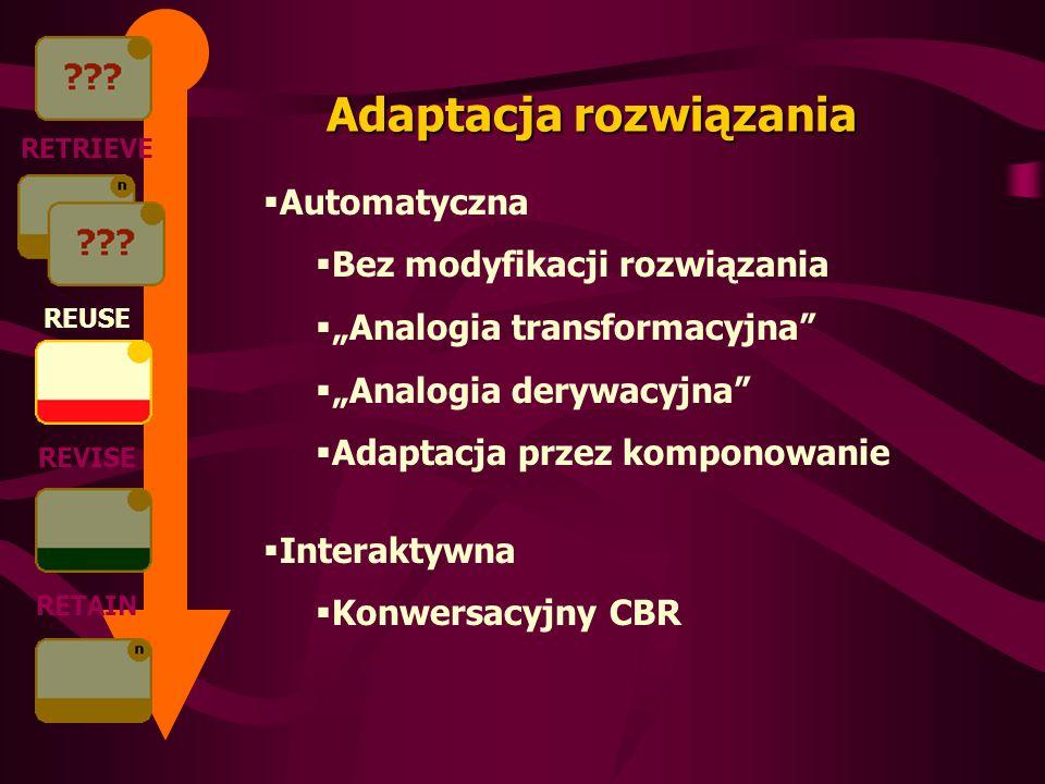 Adaptacja rozwiązania RETRIEVE REUSE REVISE RETAIN Automatyczna Bez modyfikacji rozwiązania Analogia transformacyjna Analogia derywacyjna Adaptacja przez komponowanie Interaktywna Konwersacyjny CBR