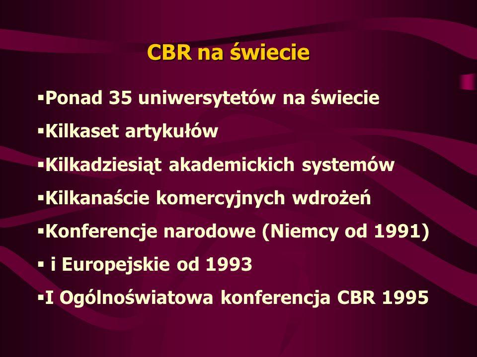 CBR na świecie Ponad 35 uniwersytetów na świecie Kilkaset artykułów Kilkadziesiąt akademickich systemów Kilkanaście komercyjnych wdrożeń Konferencje narodowe (Niemcy od 1991) i Europejskie od 1993 I Ogólnoświatowa konferencja CBR 1995