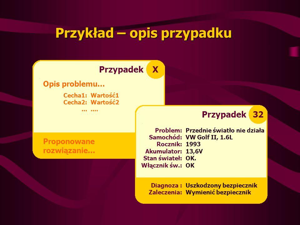 Przypadek X Opis problemu...Proponowane rozwiązanie...