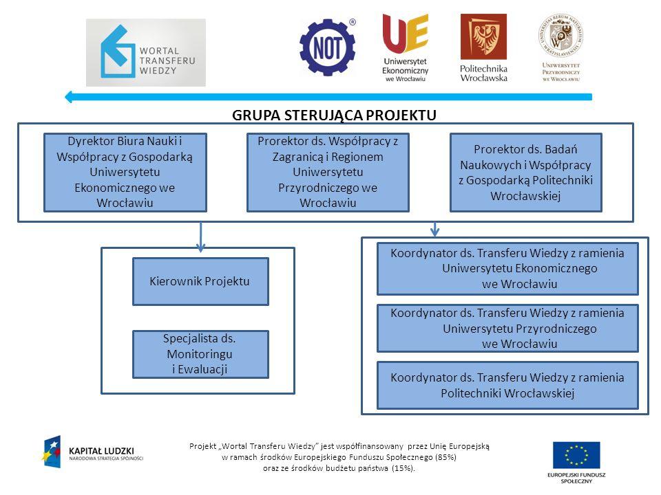 Projekt Wortal Transferu Wiedzy jest współfinansowany przez Unię Europejską w ramach środków Europejskiego Funduszu Społecznego (85%) oraz ze środków