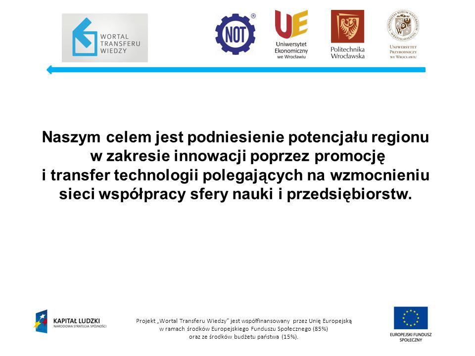 Naszym celem jest podniesienie potencjału regionu w zakresie innowacji poprzez promocję i transfer technologii polegających na wzmocnieniu sieci współ