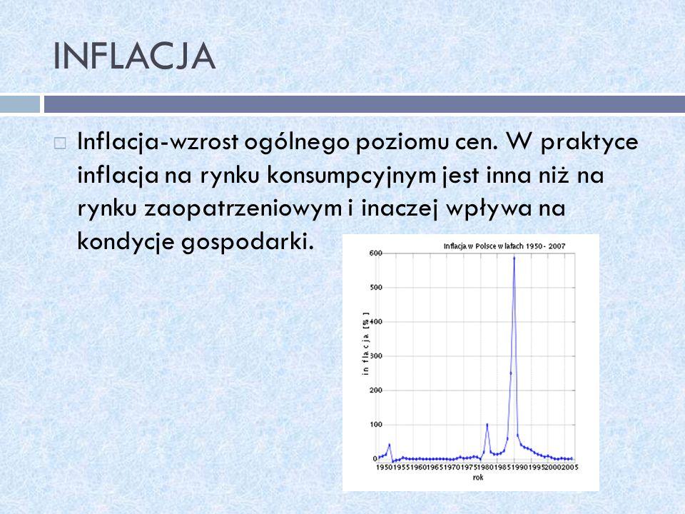 INFLACJA Inflacja-wzrost ogólnego poziomu cen. W praktyce inflacja na rynku konsumpcyjnym jest inna niż na rynku zaopatrzeniowym i inaczej wpływa na k
