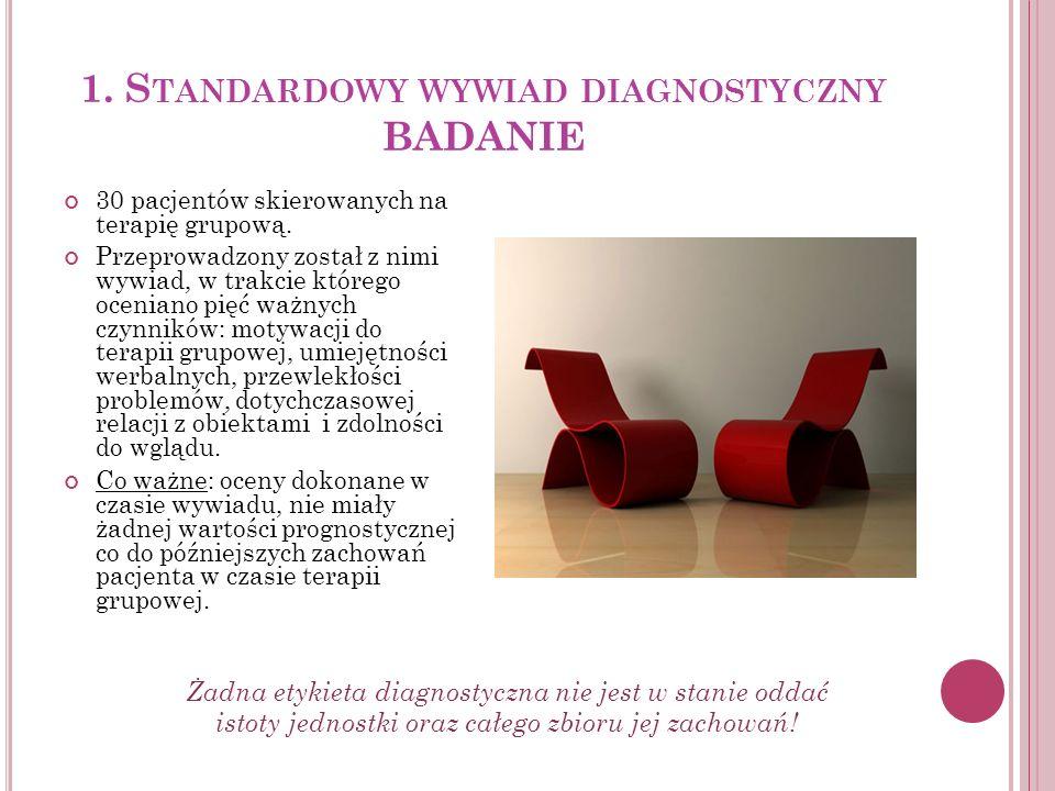 2.S TANDARDOWE TESTY PSYCHOLOGICZNE Testy psychologicznie takie jak: m.in.