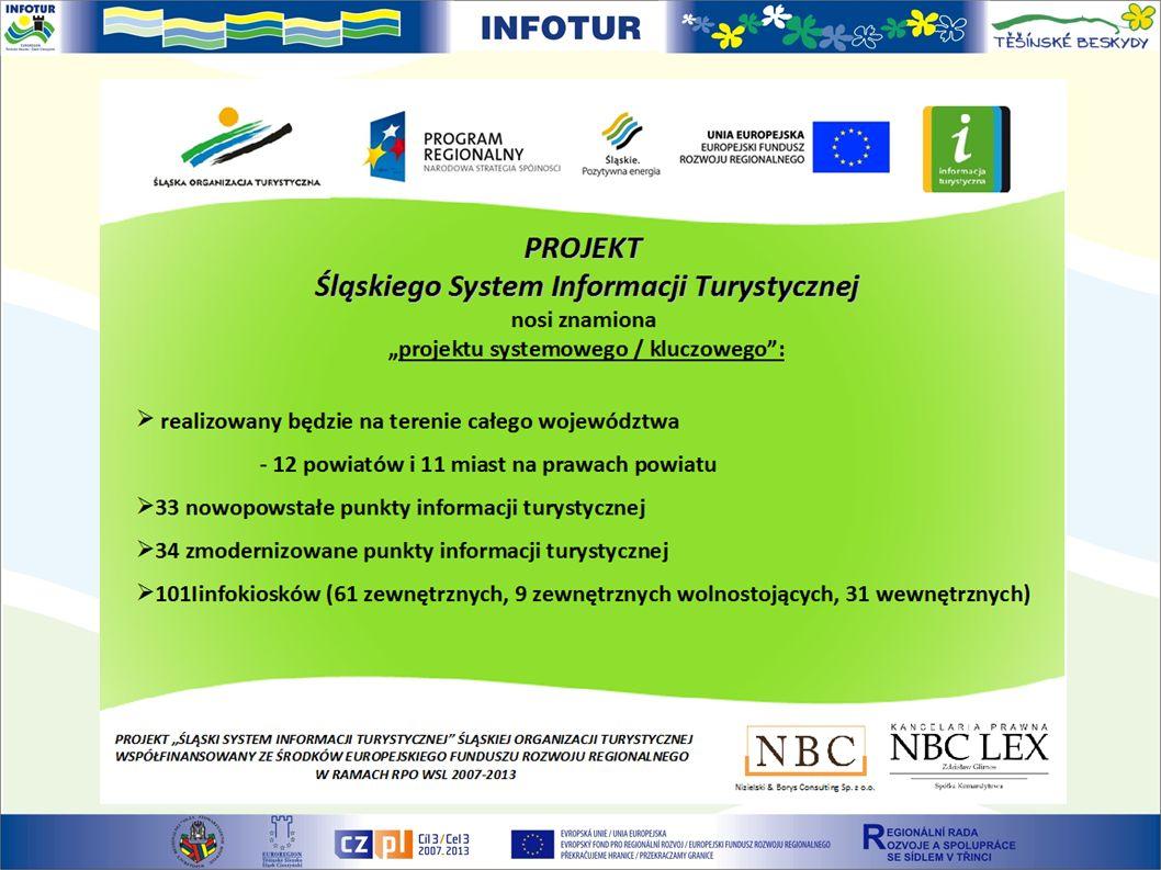 DZIAŁANIA O CHARAKTERZE PROMOCYJNYM Przygotowanie ofert euroregionalnych produktów turystycznych 1.