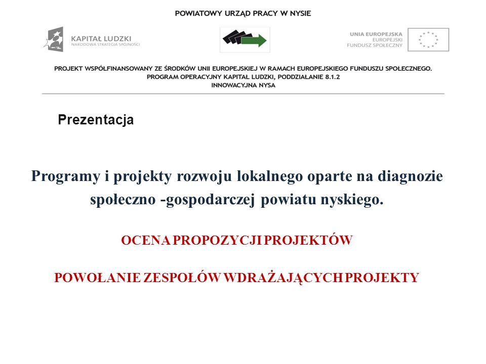 Prezentacja Programy i projekty rozwoju lokalnego oparte na diagnozie społeczno -gospodarczej powiatu nyskiego. OCENA PROPOZYCJI PROJEKTÓW POWOŁANIE Z
