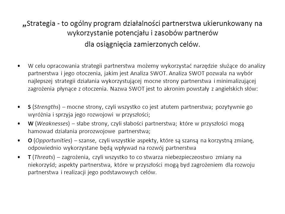 Strategia - to ogólny program działalności partnerstwa ukierunkowany na wykorzystanie potencjału i zasobów partnerów dla osiągnięcia zamierzonych celów.