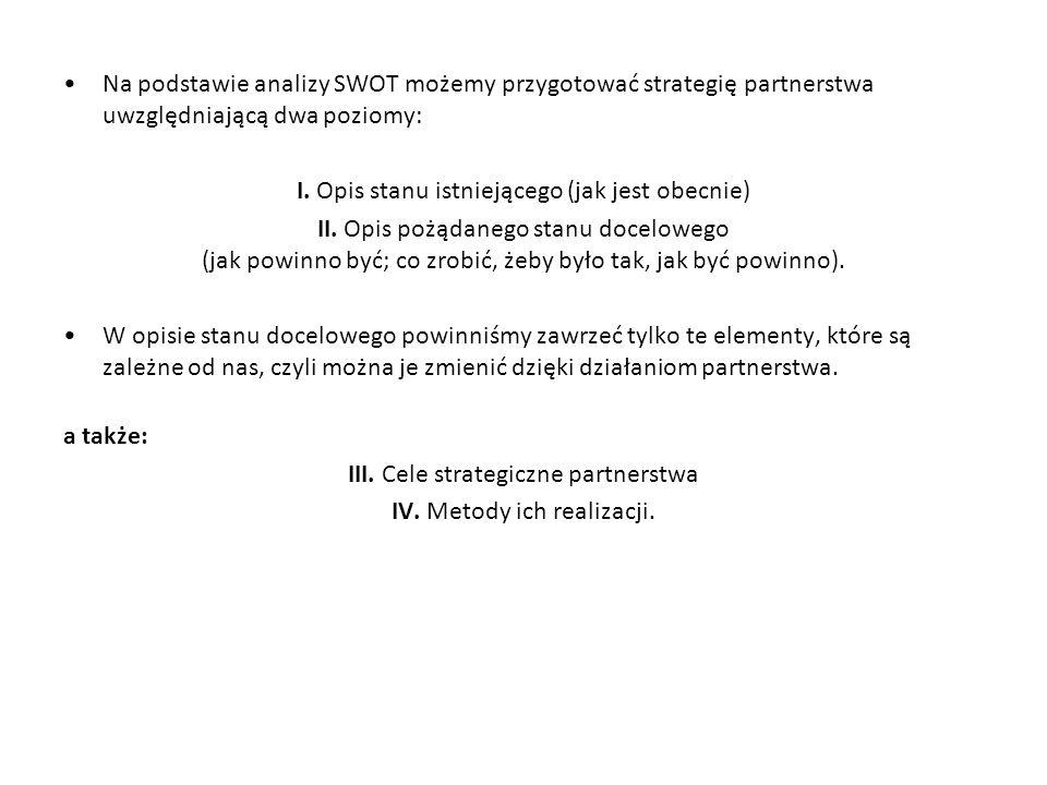 Na podstawie analizy SWOT możemy przygotować strategię partnerstwa uwzględniającą dwa poziomy: I. Opis stanu istniejącego (jak jest obecnie) II. Opis