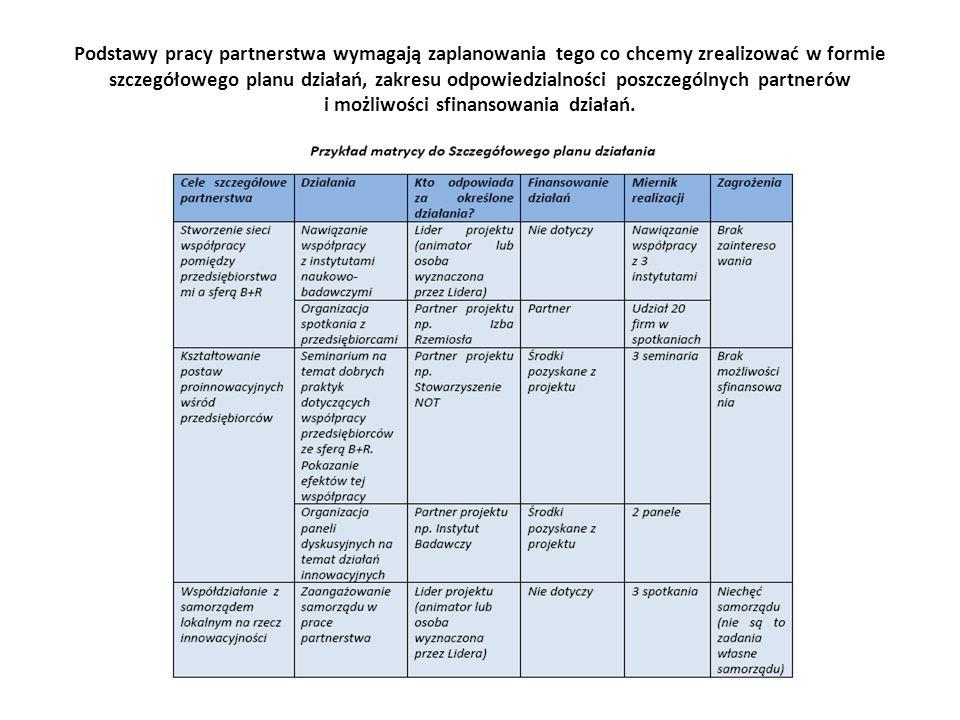 Podstawy pracy partnerstwa wymagają zaplanowania tego co chcemy zrealizować w formie szczegółowego planu działań, zakresu odpowiedzialności poszczegól