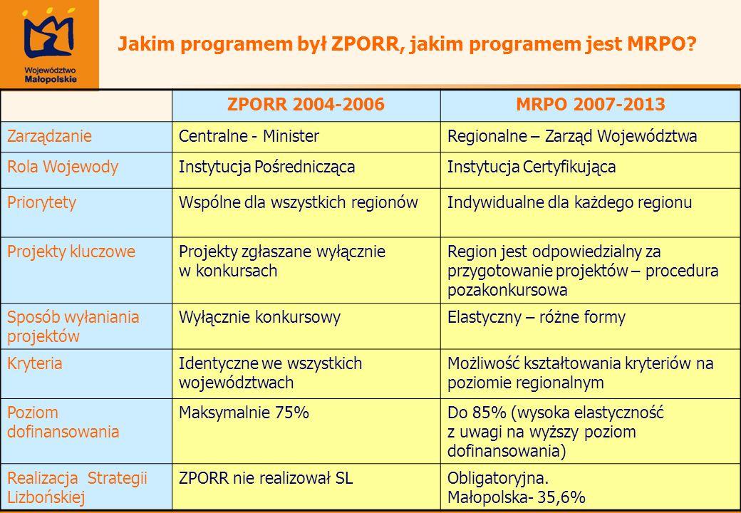 Priorytety/działania/schematy MRPO WyszczególnienieNazwaKwota EFRR Rodzaj Dostępność konkursów gminy powiat KonkursyIPK Priorytet 1Warunki dla rozwoju społeczeństwa opartego na wiedzy.