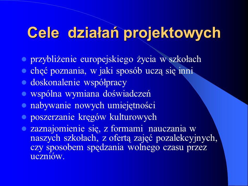 Realizacja projektu Wspólny temat realizacji projektu to: Życie szkolne w Europie